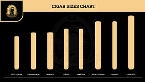 Cigar Chart, Cigar Size, Cigar Size Name